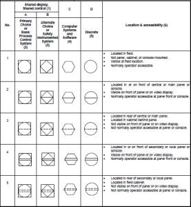 Basic baloon symbols