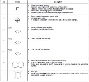 Misc Symbols
