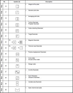 primary elements 2